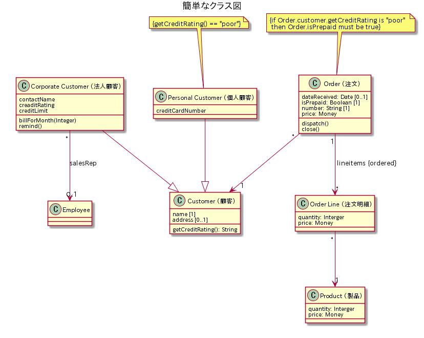 ac system diagrams